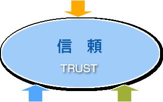 trust_02